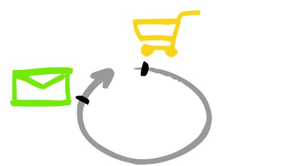 Opakované nákupy
