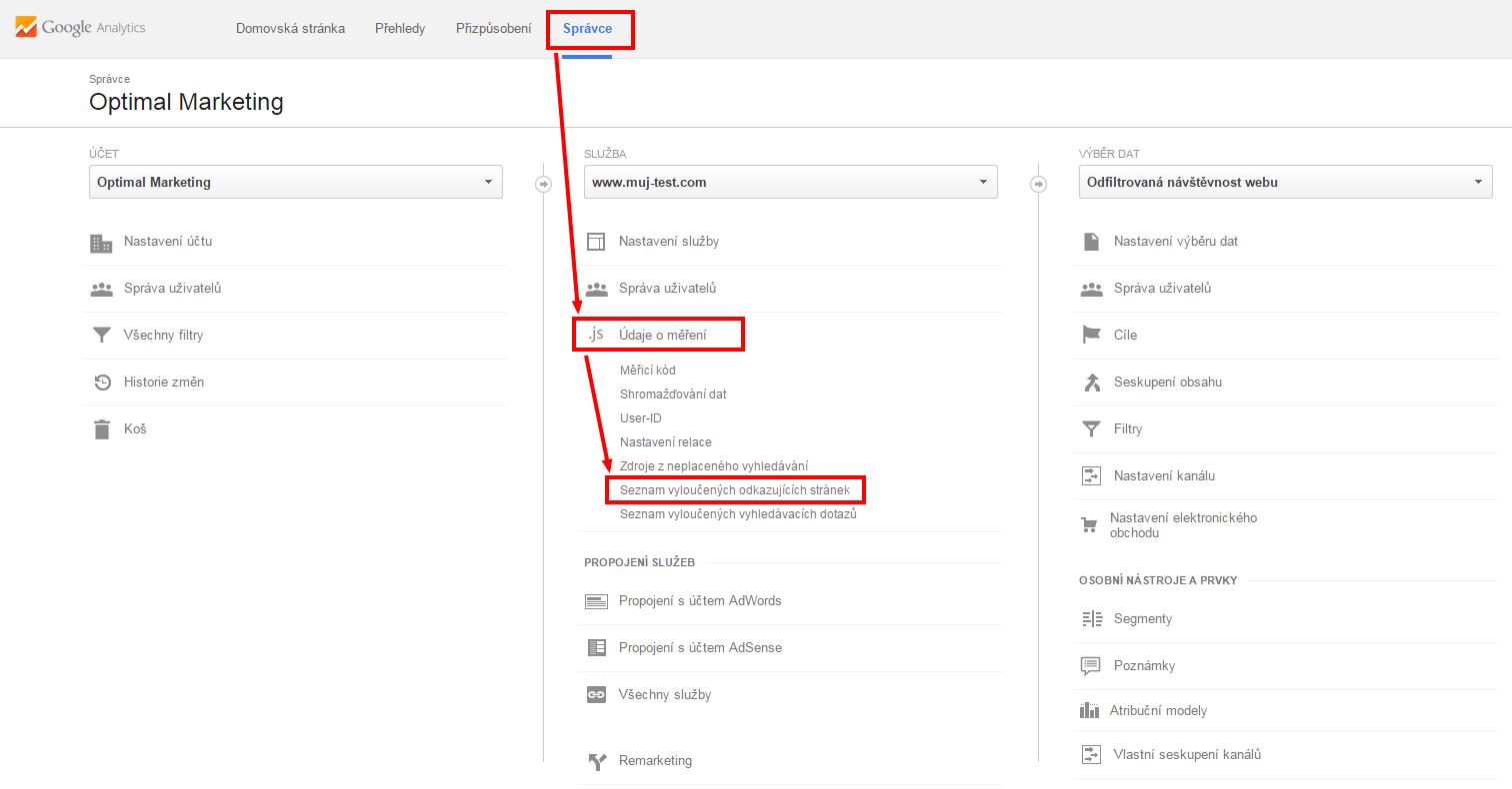 Seznam vyloučených domén v Google Analytics