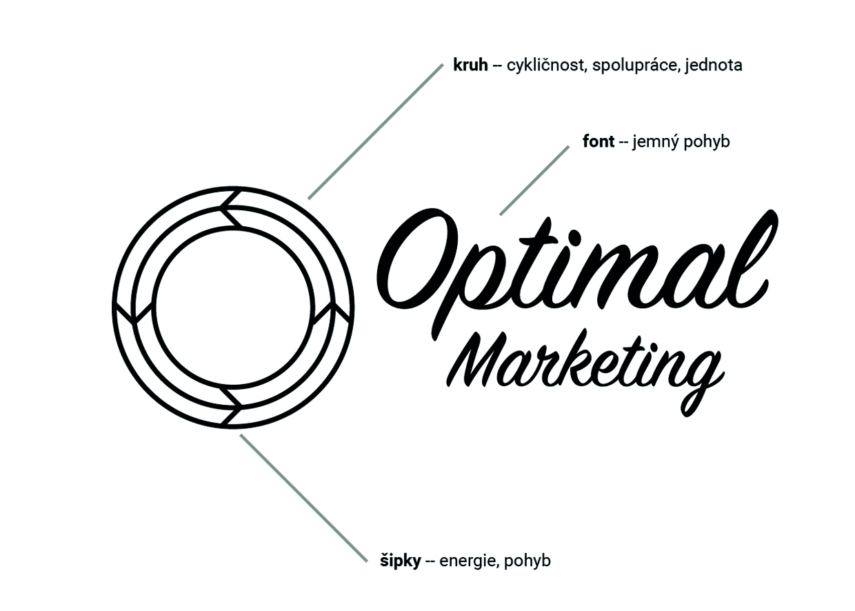Optimal Marketing - Nový vizuál znázorňuje pohyb, energii a celistvost