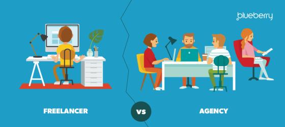 Freelancer vs marketingová agentura, zdroj: blog.blueberry