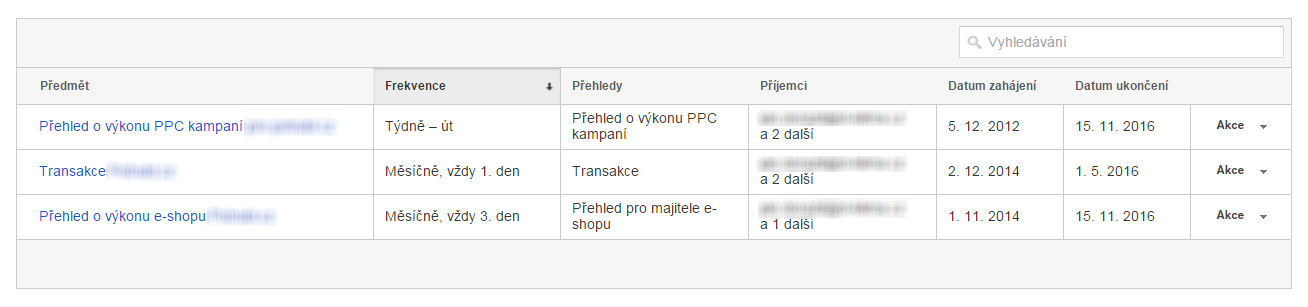 Seznam nastavených e-mailů