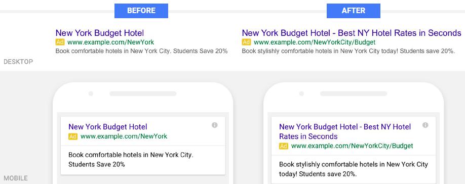 Prodloužení textových inzerátů v Google AdWords