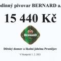 Bernard opět naděloval 2021